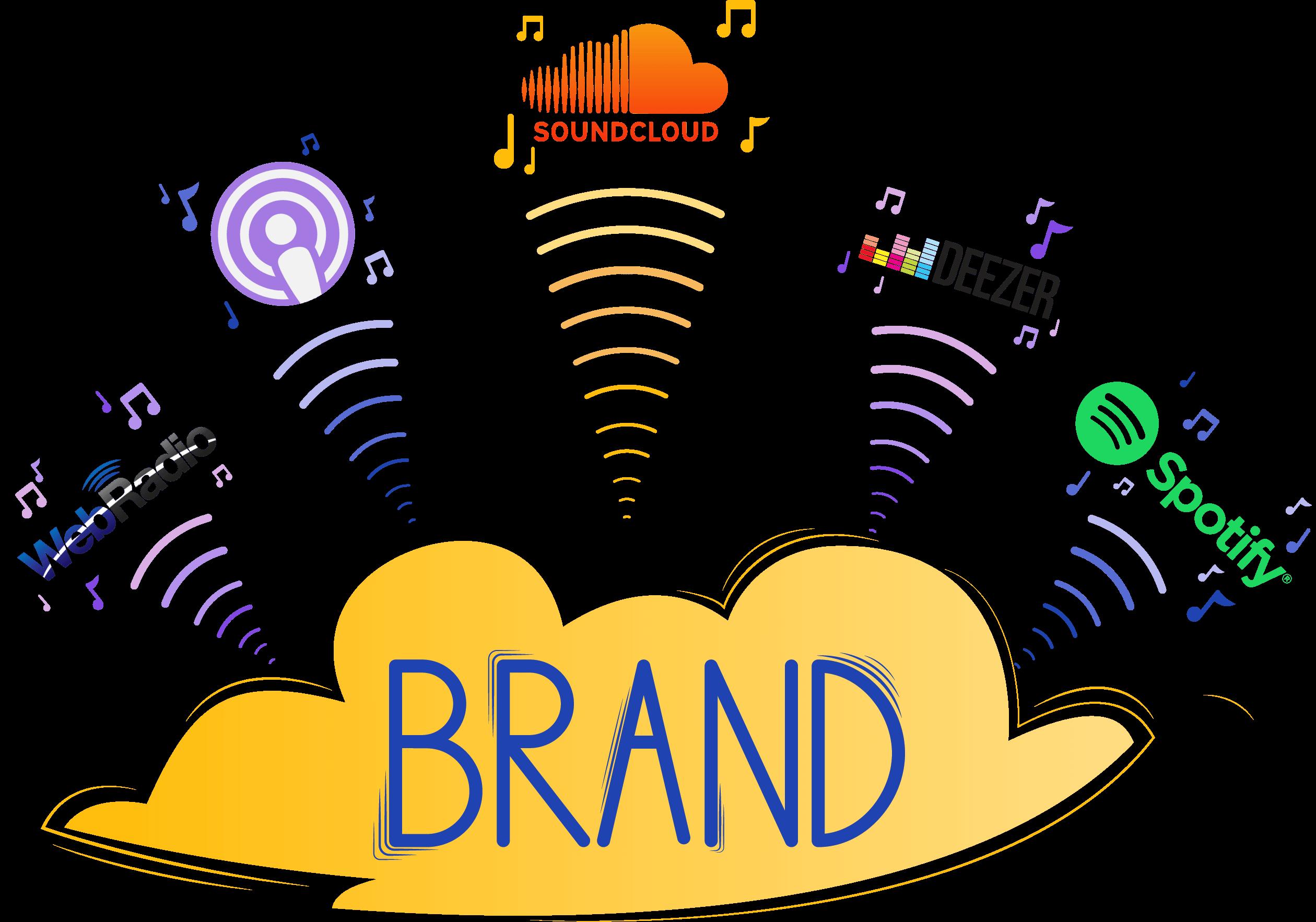 Diffusion et création de spot audio sur les plateformes de streaming. Publicité spotify, deezer.