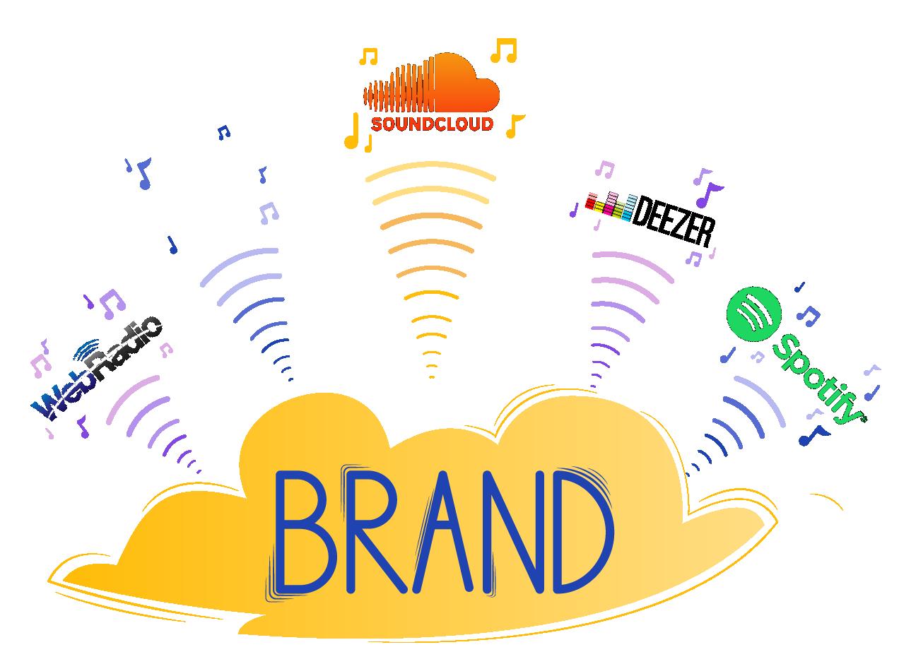 Getasound assure la production de votre spot audio et la diffusion de votre publicité audio sur les plateformes de streaming musicales.