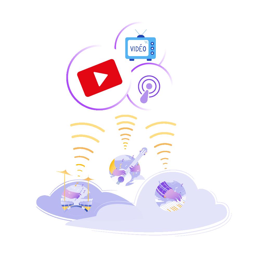 Réaliser l'habillage sonore de votre contenu audiovisuel et podcast avec notre réseau de professionnels du son.