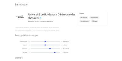 Image pour le post cas client de l'université de Bordeaux pour qui Getasound a créé une musique événementielle