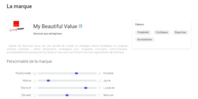 Image générique podcast de My Beautiful Value pour les posts de cas client